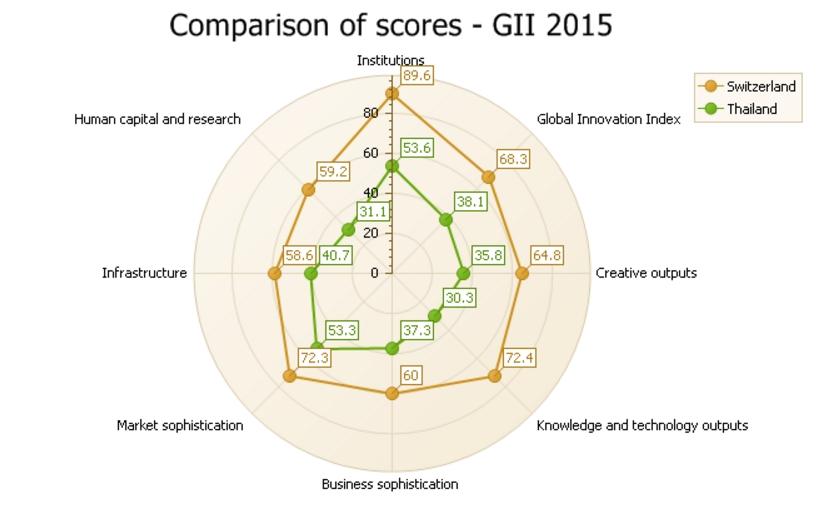 gii-comparison-chart.jpg