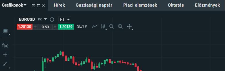 mennyi az idő a forex piac megnyitása)