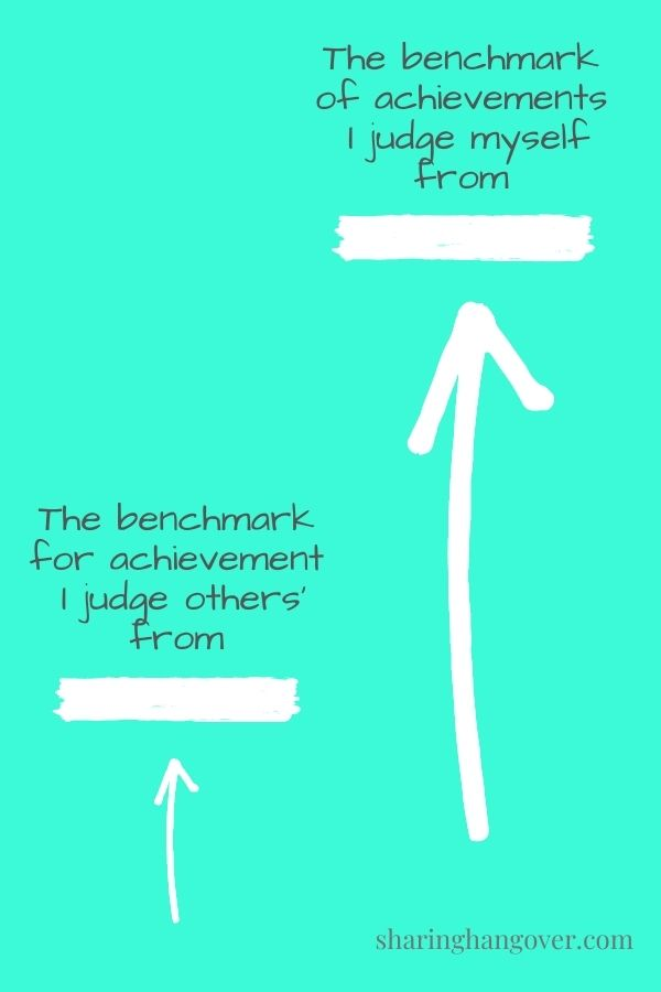Goal setting challenge review