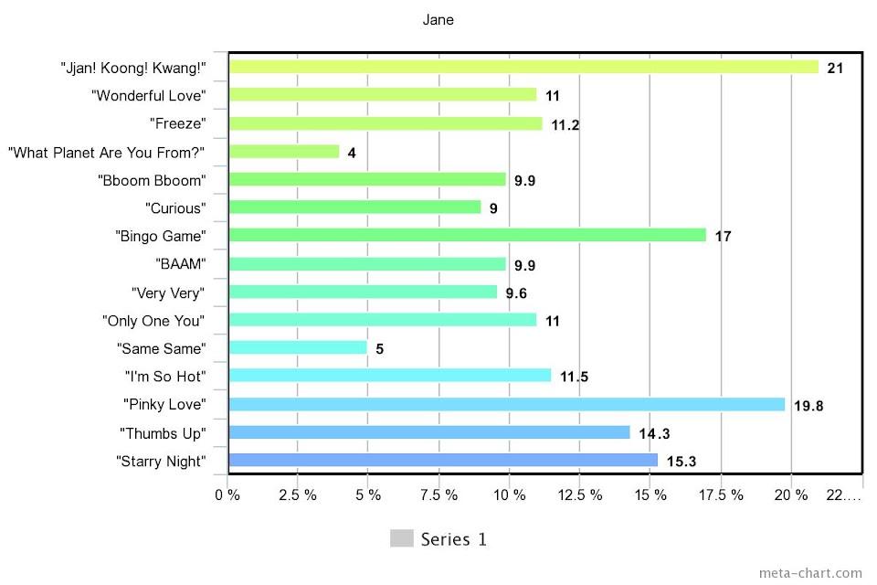 meta-chart (58)