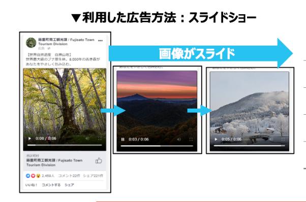 グラフィカル ユーザー インターフェイス, Web サイト  自動的に生成された説明