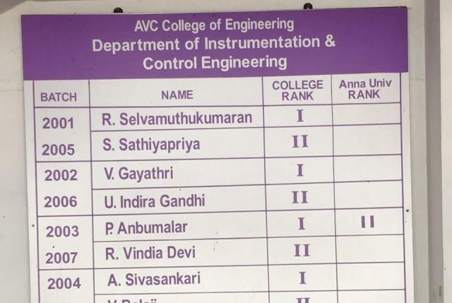 AVC College class ranks