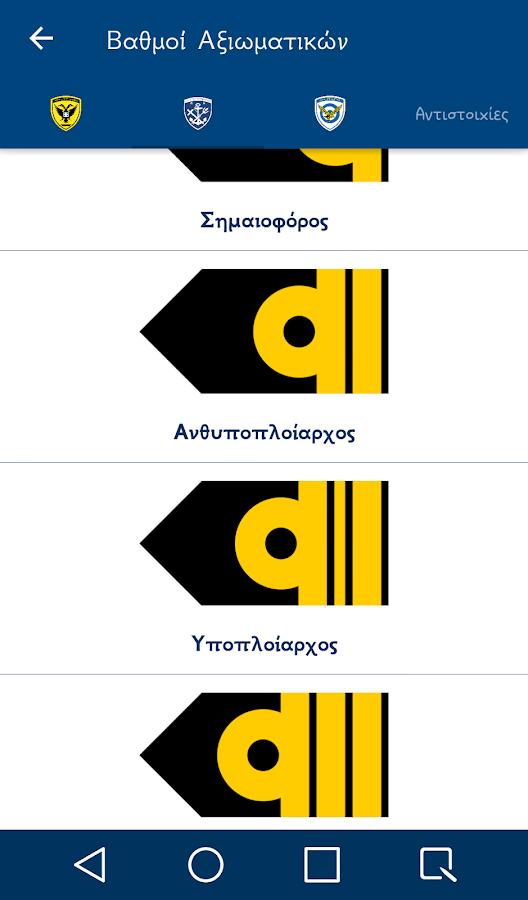 Λελεδόμετρο Στρατού - στιγμιότυπο οθόνης