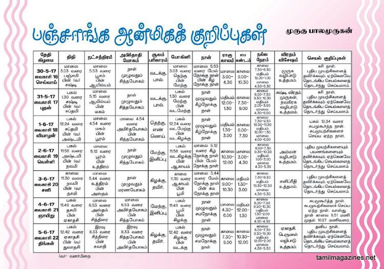 Balajothidam Raasi Palan - 30-5-2017 to 5-6-2017