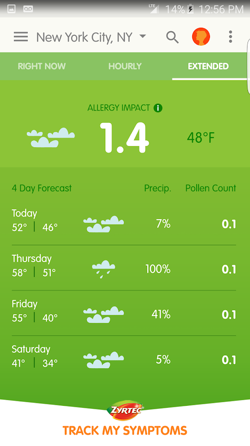 ZYRTEC® AllergyCast- screenshot
