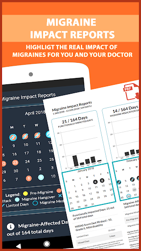 Migraine Buddy - The Migraine and Headache tracker 25.4.7 screenshots 5