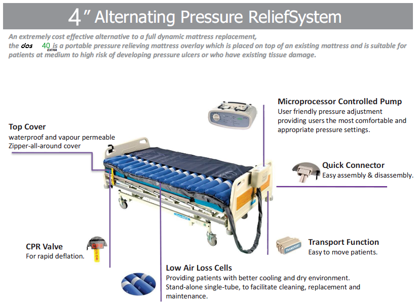 4 Inch Home Care Air Mattress For Icu Pressure Ulcer