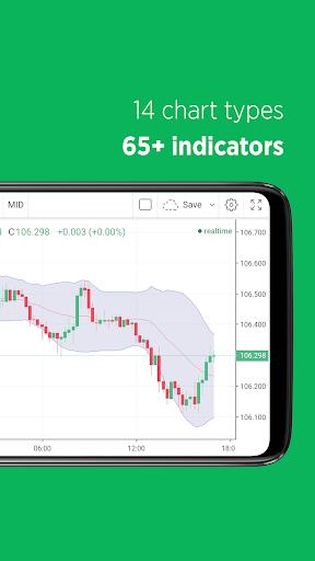 FOREX.com: Trade Forex, Gold and Silver  Paidproapk.com 2