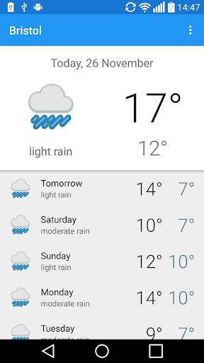 Bristol weather