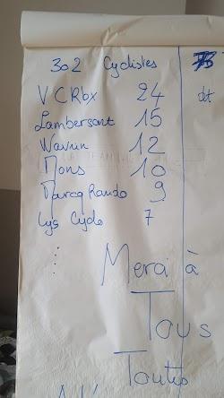 26/01 Brevet Marcq en Baroeul by Jéremy