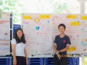 Photo: On Tai Community, Sankampeang