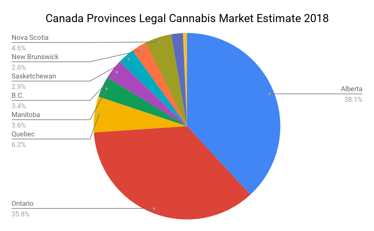 legal-cannabis-industry