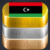 Daily Gold Price in Libya