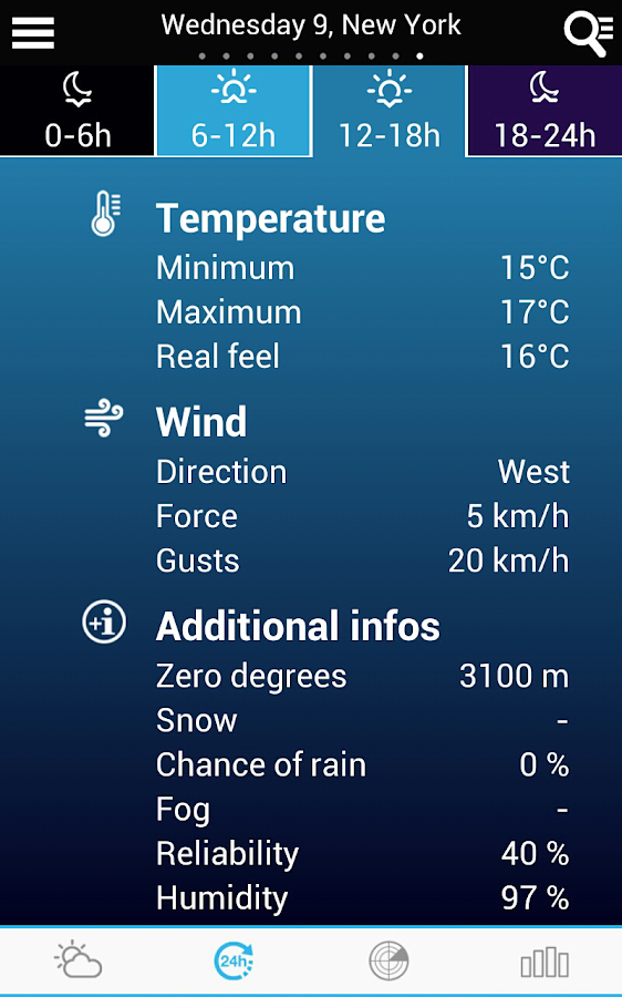 Weather for Brazil and World- screenshot