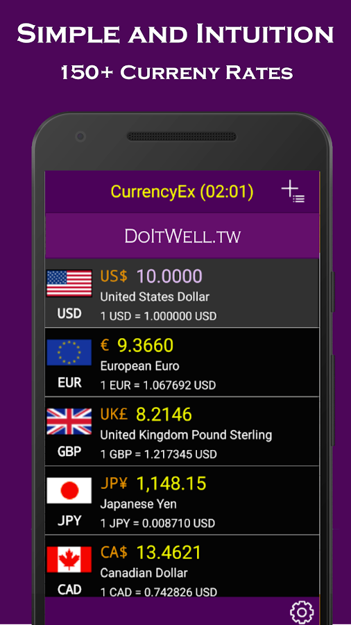 CurrencyEx: Rates Converter- screenshot