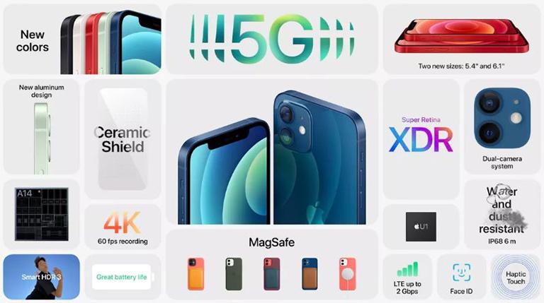 Bộ tứ iPhone 12 vừa ra mắt có khác biệt gì? - 2