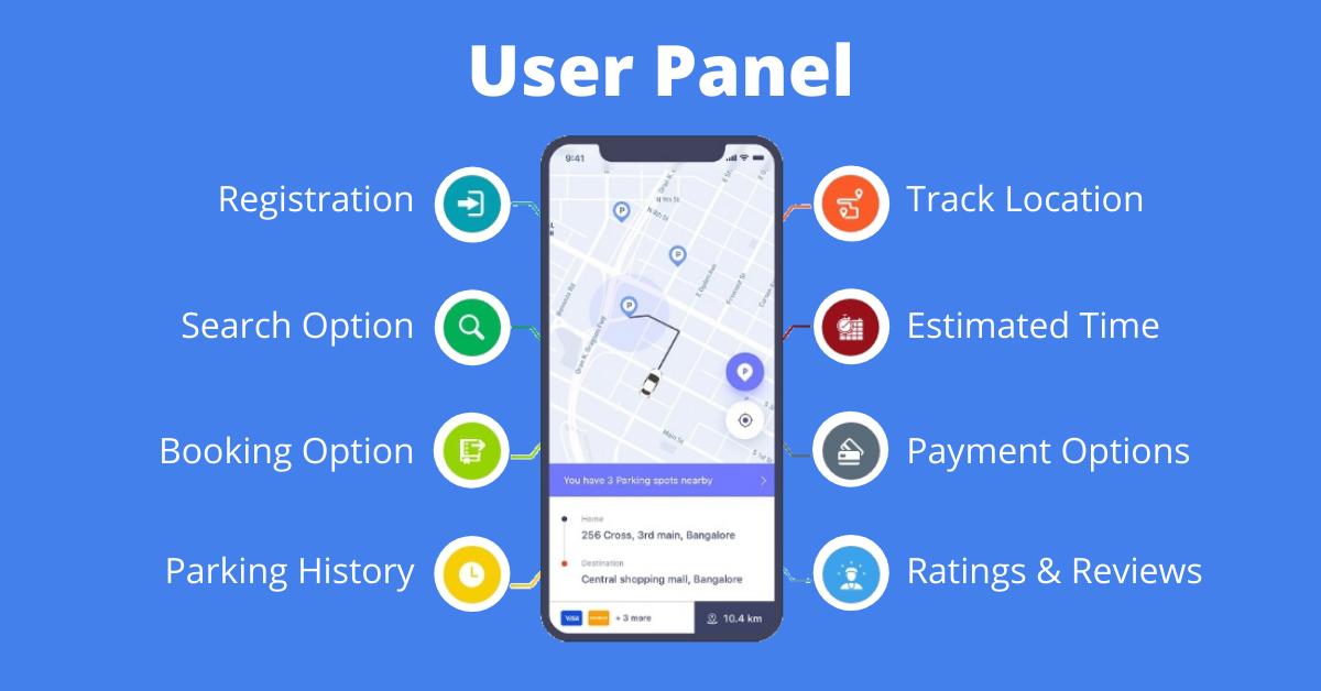car parking app user panel