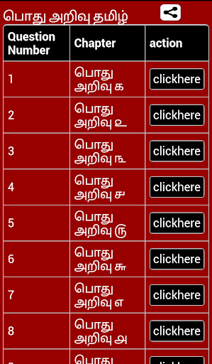 General Knowledge GK in Tamil
