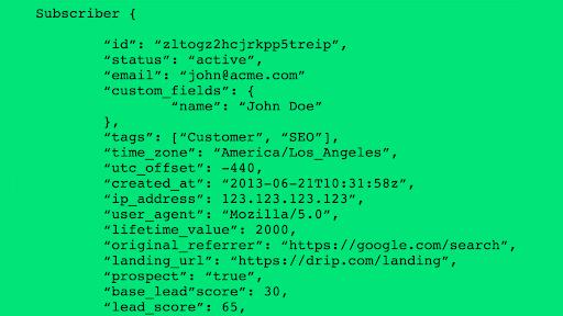 Understand HTTP Post