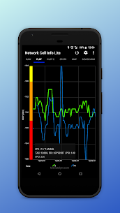 Network Cell Info Lite – Mobile & WiFi Signal 4