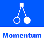 Easy Momentum Crossover - FX Technical Indicator