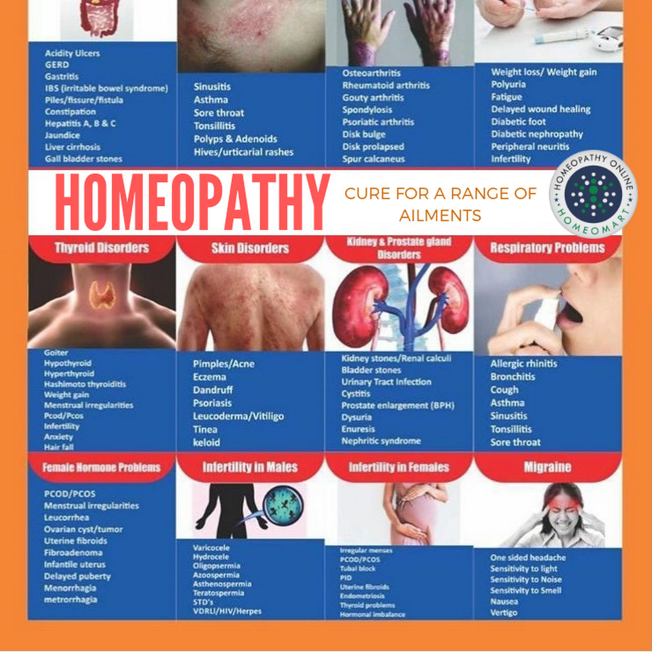 Homeomart Homeopathy Online - Homeopathic Pharmacy in Belgaum