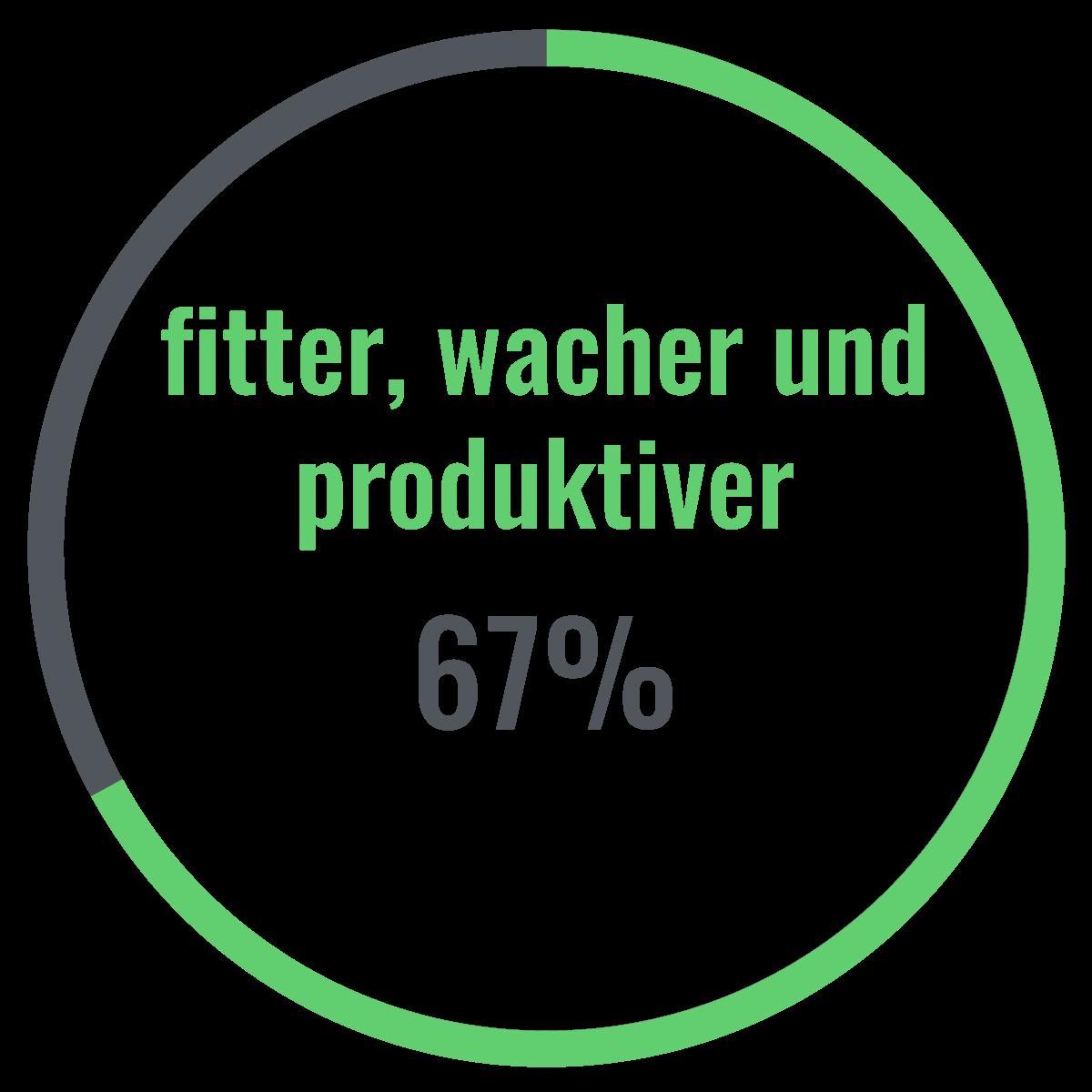 Alkohol-Pause mit Bierfreichallenge: Allgemeinbefinden: fitter, wacher und produktiver durch Alkohol-Pause. Skill Bar, Grafik.
