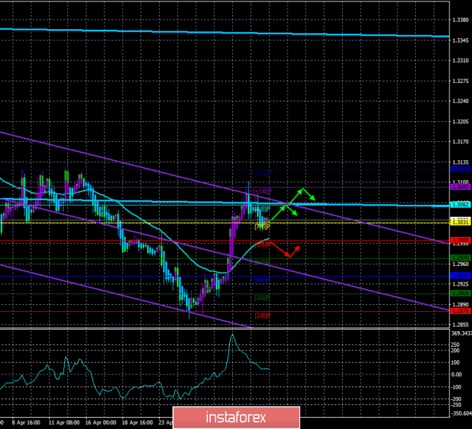 "GBP/USD. May 3. The trading system ""Regression Channels"". The political crisis in the UK remains"