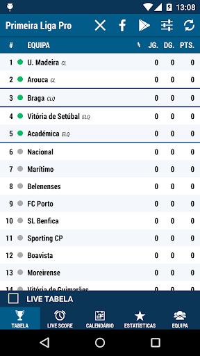 Primeira Liga Pro