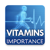 Vitamins Facts