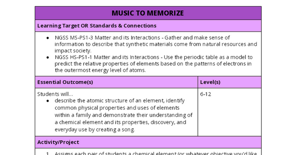 Science music to memorize google docs urtaz Image collections