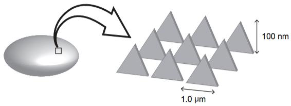 ソフトキャンディー表面模式図
