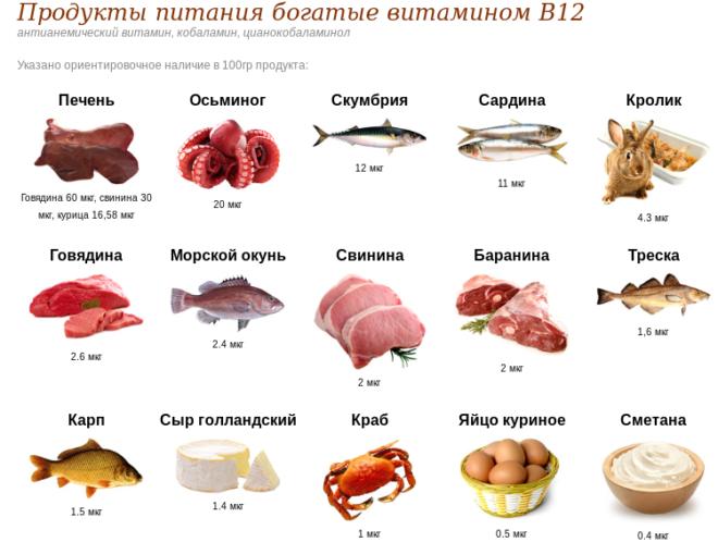 Vitamin-B12-e1500285851733.png