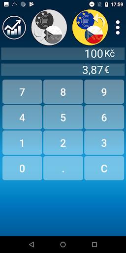 Czech Koruna Euro Converter S On