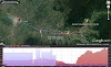 Indonesia. Papua Baliem Valley Trekking. Day 1 Graph - Wamena to Hitugi