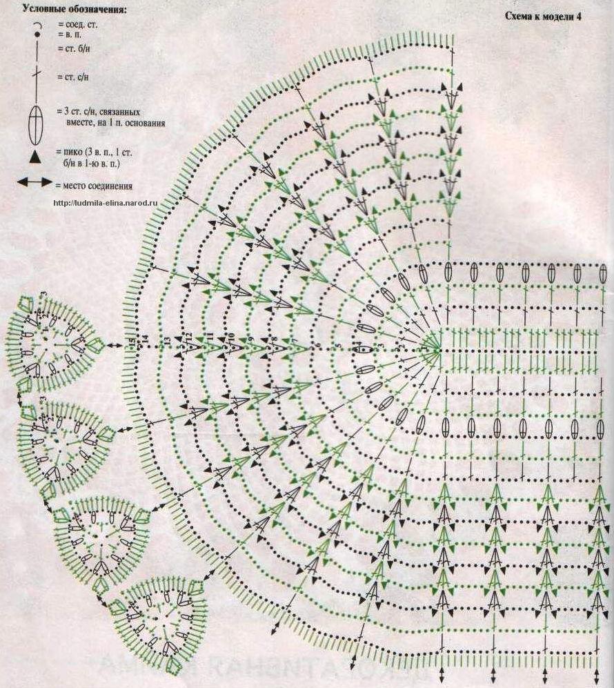 Схема система охлаждения для опель корса