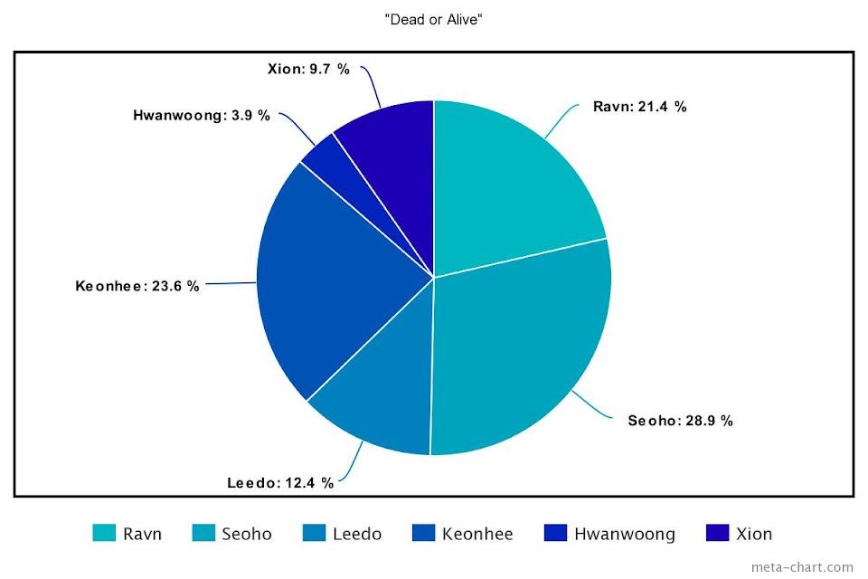meta-chart - 2020-09-01T225848.100