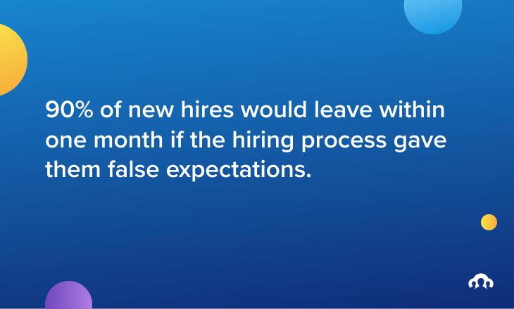 sales hiring quote