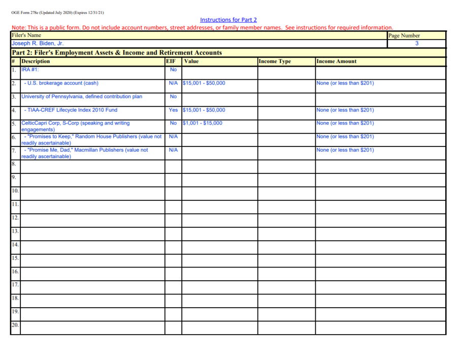 page 3 biden financial report.PNG