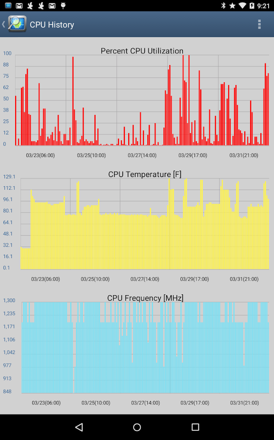 CPU Monitor 6 PRO- screenshot