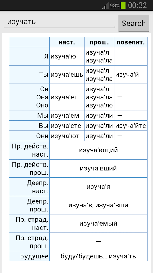 Russian Verbs Have 68
