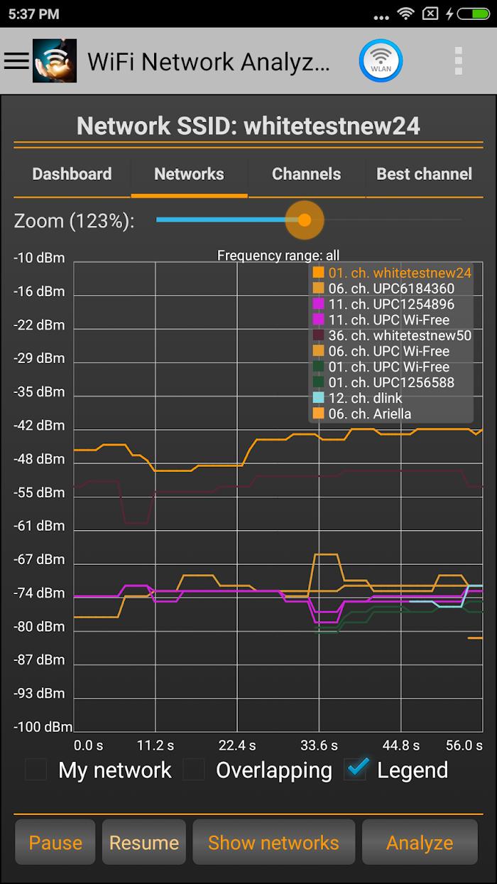 Signal Pro Apk