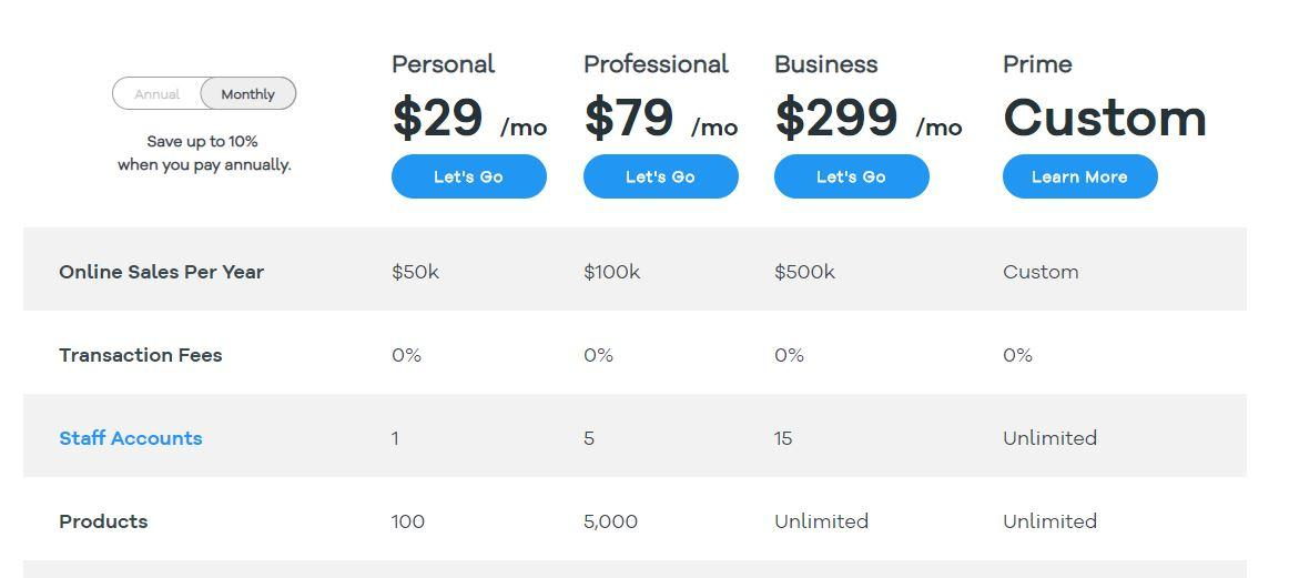 Volusion pricing structure