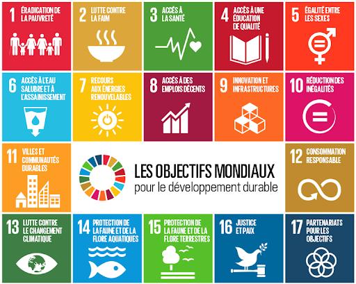 Les objectifs mondiaux pour le développement durable Nations unis