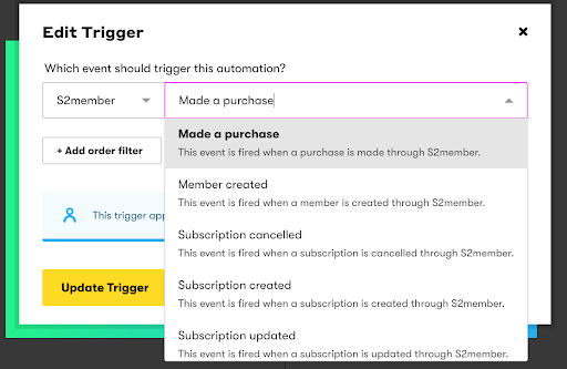 Drip and s2Member Integration Screenshot
