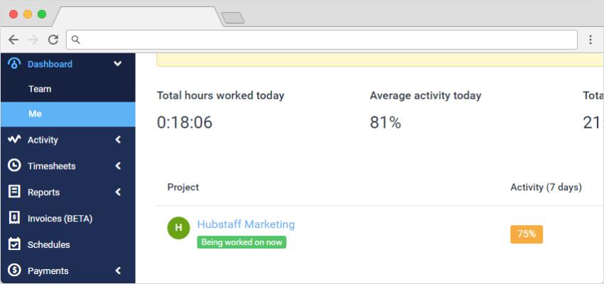 employee productivity measurement