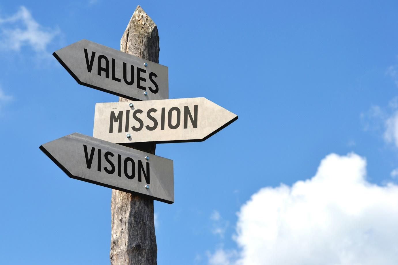 Creating a Personal Mission and Vision Statement - LiquidPlanner