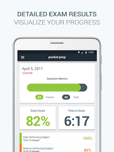 Ati Teas Pocket Prep Android Apps On Google Play