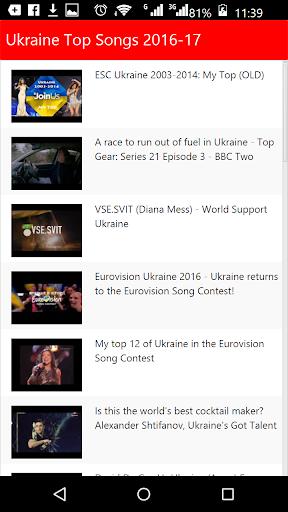 Ukraine Top Songs