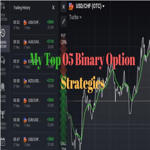 Binary Options Brokers, joilla ei ole talletusbonusta